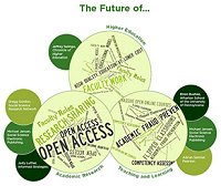 future of higher education graphic